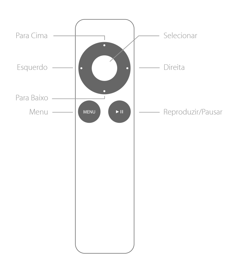 Use o Apple Remote com o Apple TV (2ª geração)