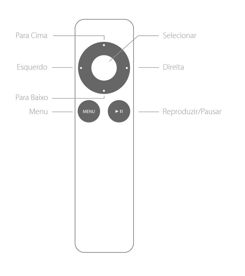 Use o Apple Remote com o Apple TV (2ª geração)